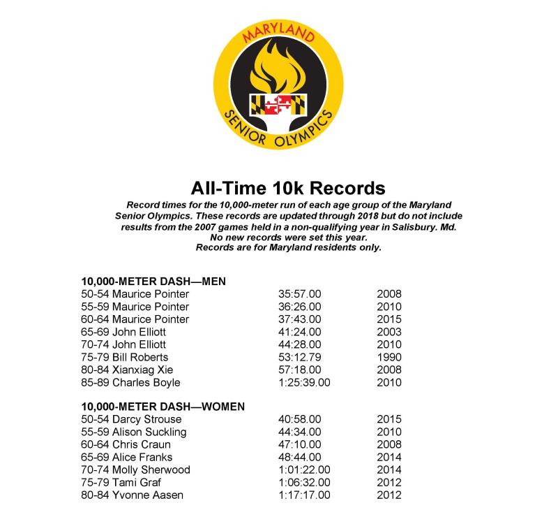 10K records